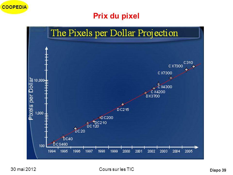 Prix du pixel 30 mai 2012 Cours sur les TIC