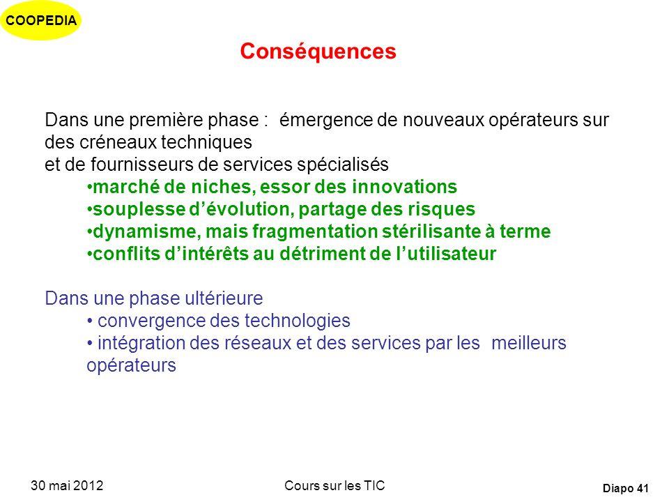 Conséquences Dans une première phase : émergence de nouveaux opérateurs sur des créneaux techniques et de fournisseurs de services spécialisés.