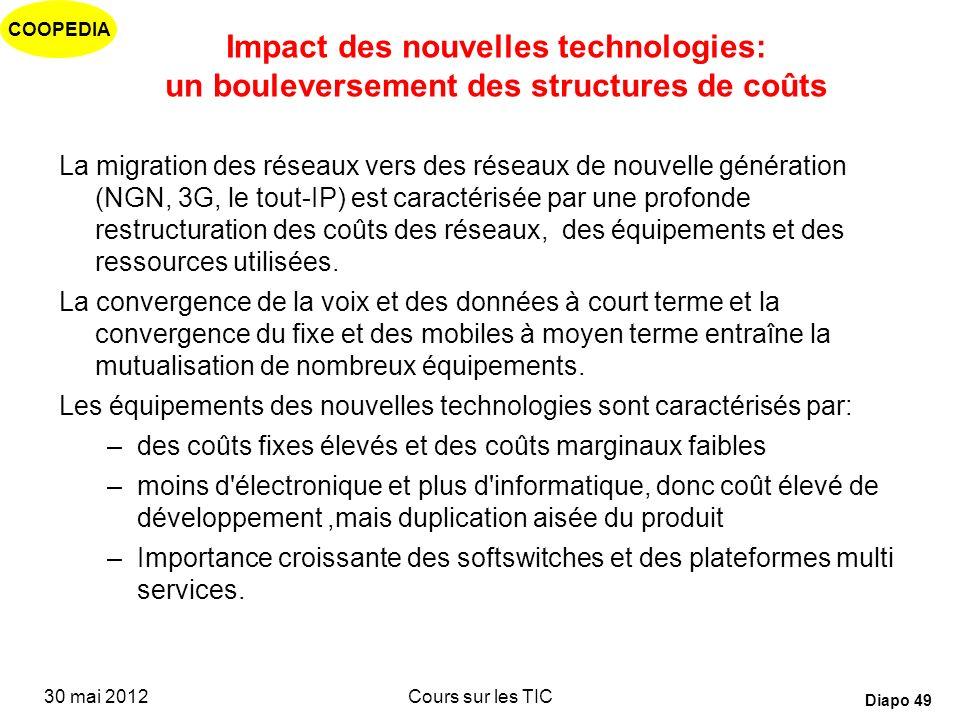 Impact des nouvelles technologies: un bouleversement des structures de coûts