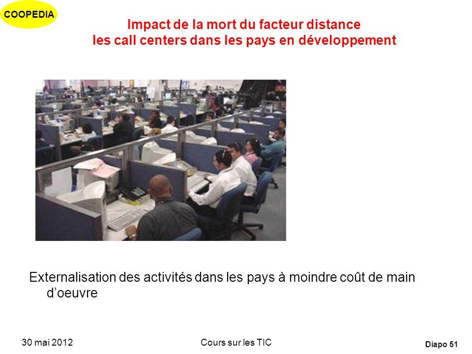 Impact de la mort du facteur distance les call centers dans les pays en développement