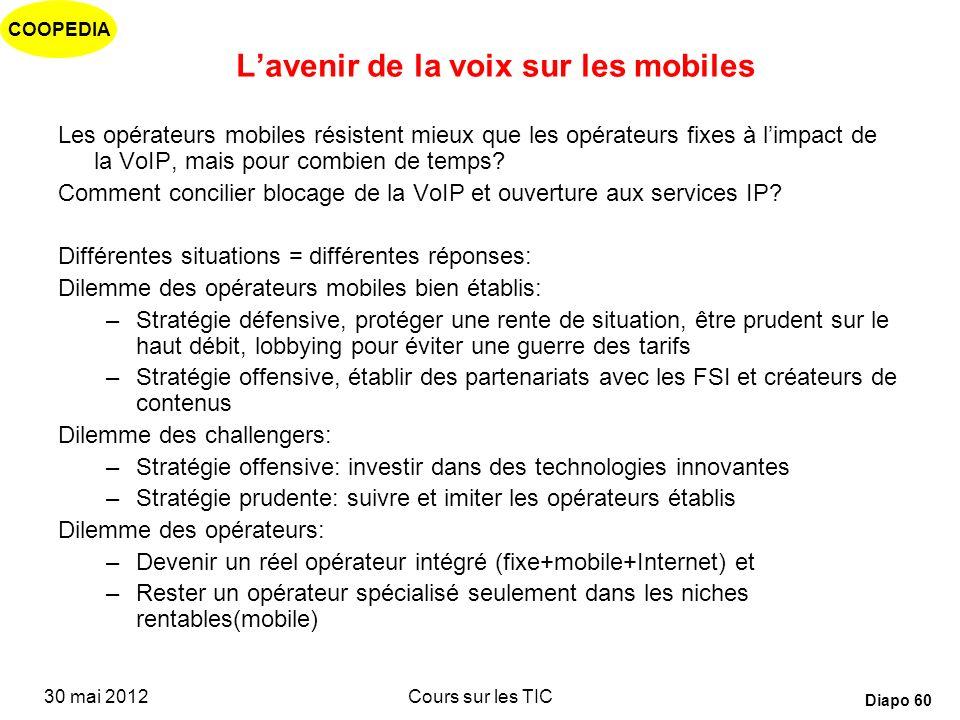 L'avenir de la voix sur les mobiles