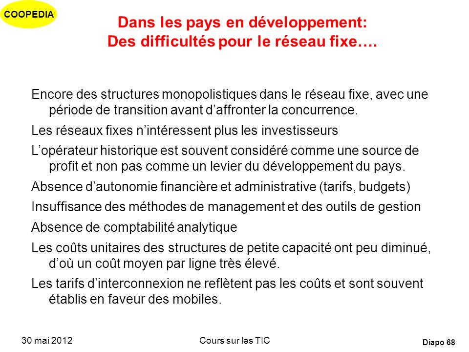 Dans les pays en développement: Des difficultés pour le réseau fixe….