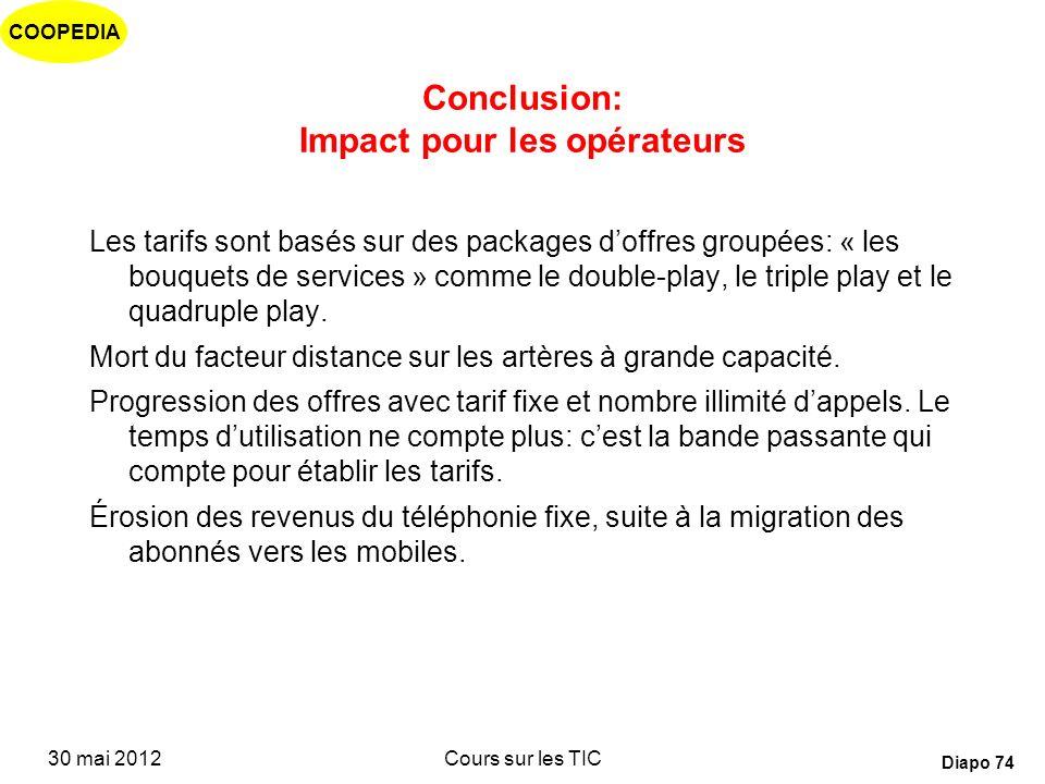 Conclusion: Impact pour les opérateurs