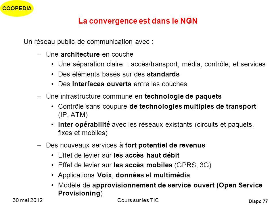La convergence est dans le NGN