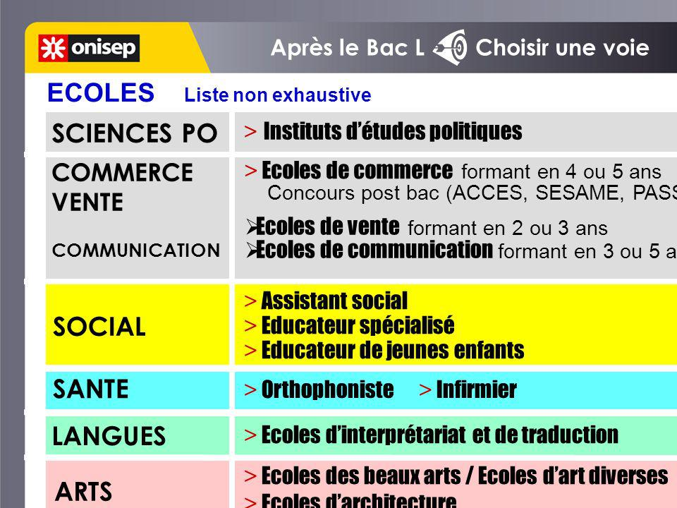 ECOLES Liste non exhaustive SCIENCES PO