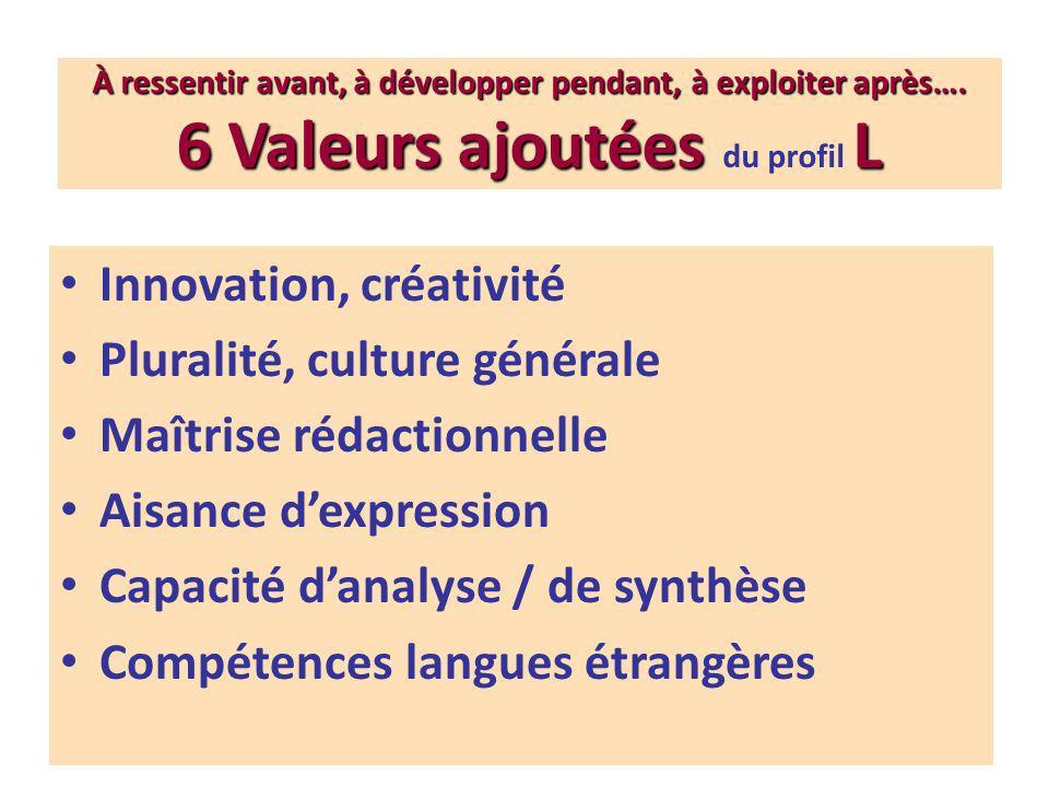 Innovation, créativité Pluralité, culture générale