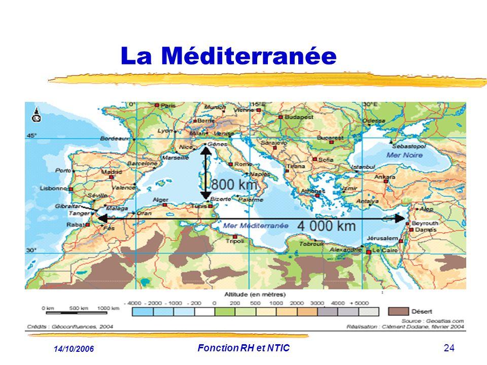 La Méditerranée Fonction RH et NTIC
