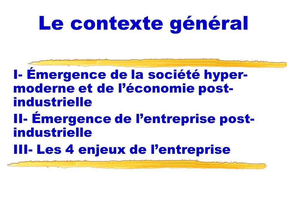 Le contexte général I- Émergence de la société hyper-moderne et de l'économie post-industrielle. II- Émergence de l'entreprise post-industrielle.