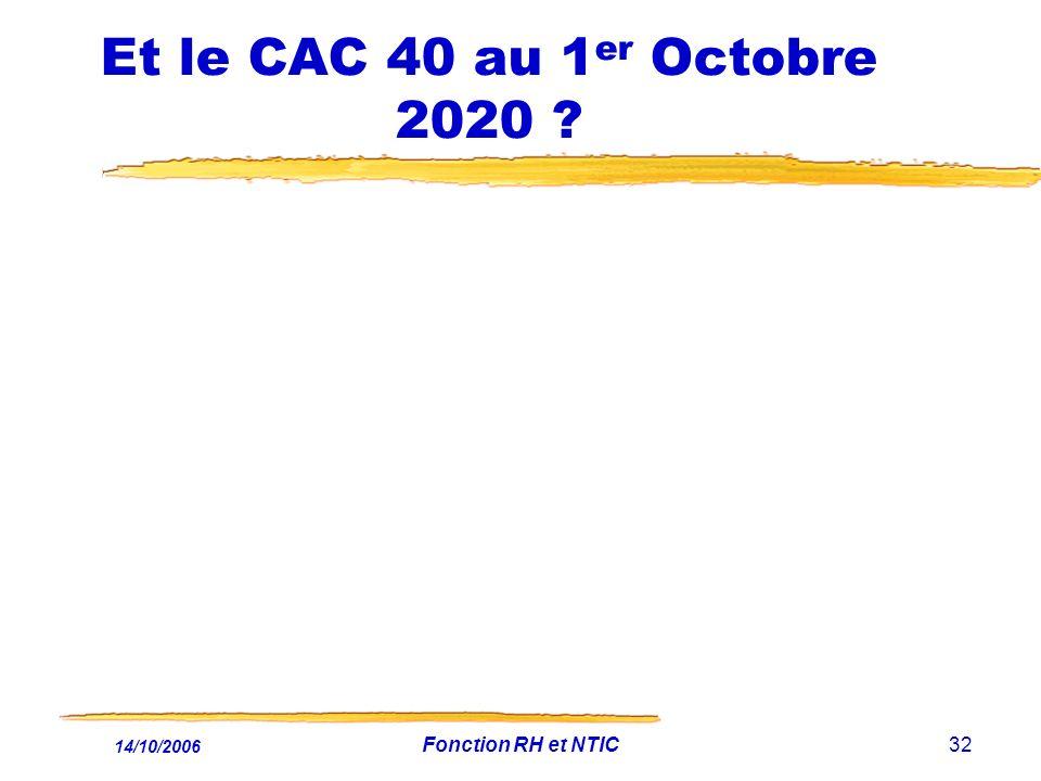 Et le CAC 40 au 1er Octobre 2020 14/10/2006 Fonction RH et NTIC