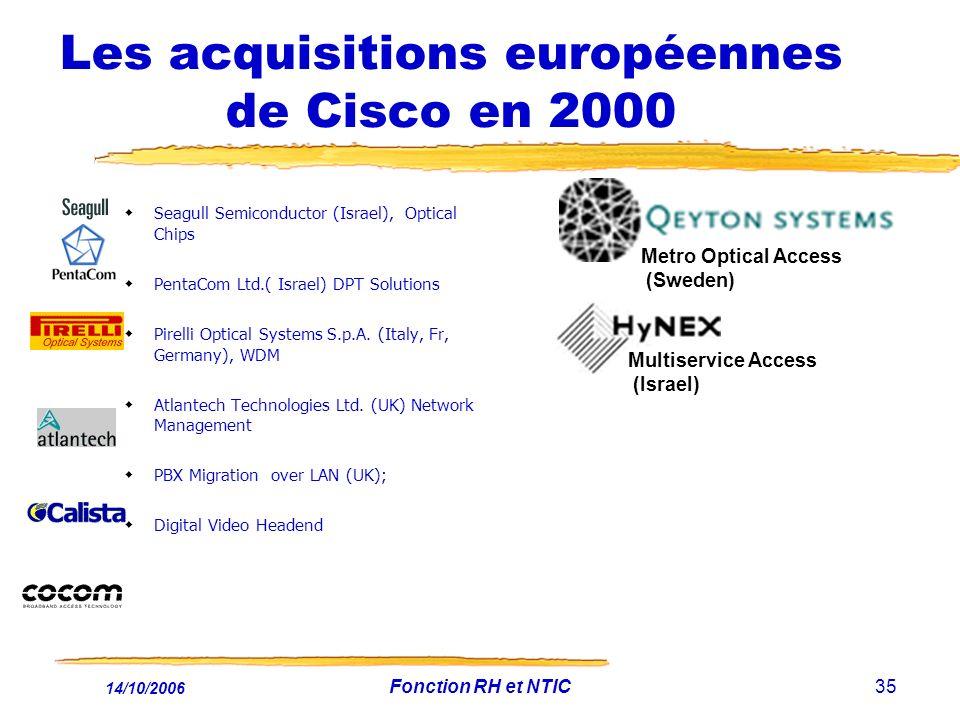 Les acquisitions européennes de Cisco en 2000