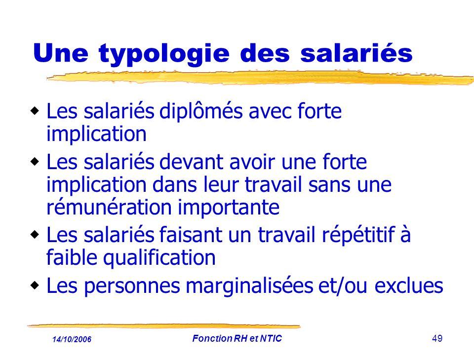 Une typologie des salariés