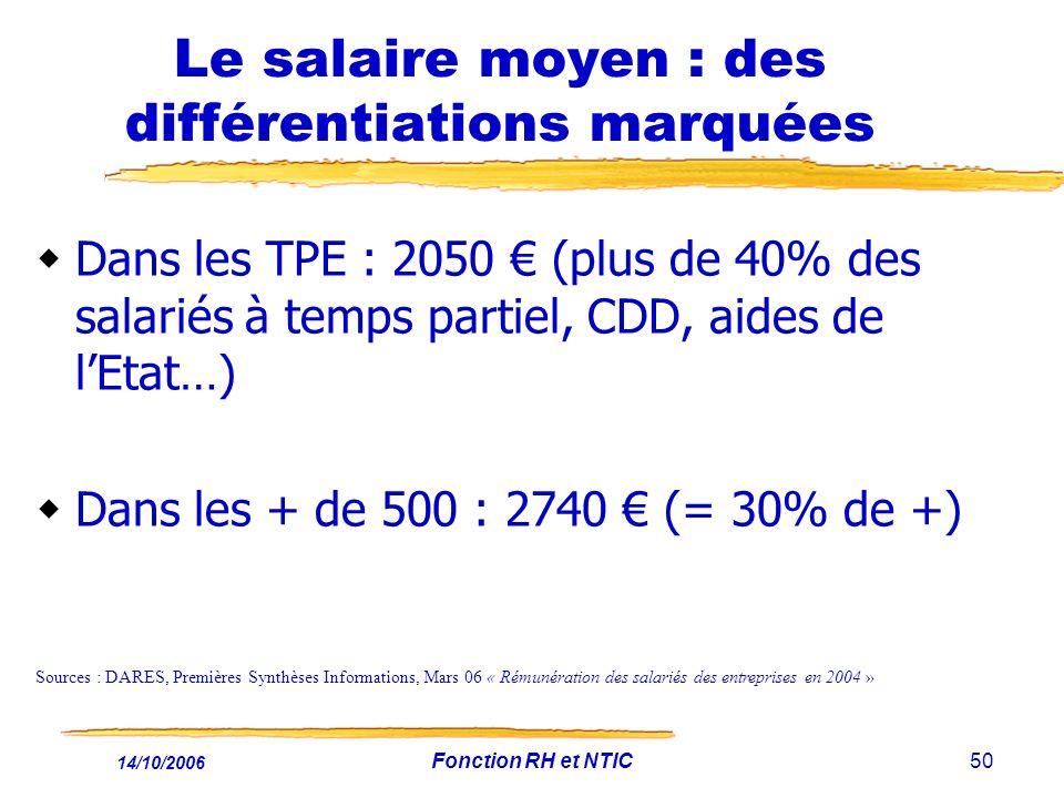 Le salaire moyen : des différentiations marquées