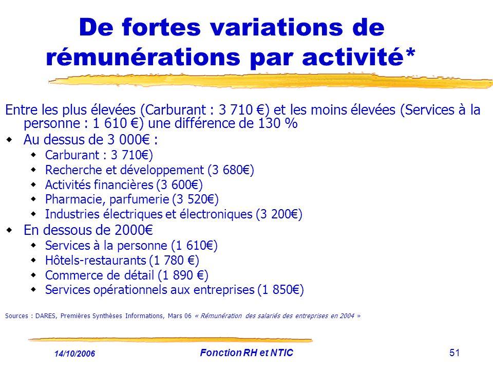 De fortes variations de rémunérations par activité*