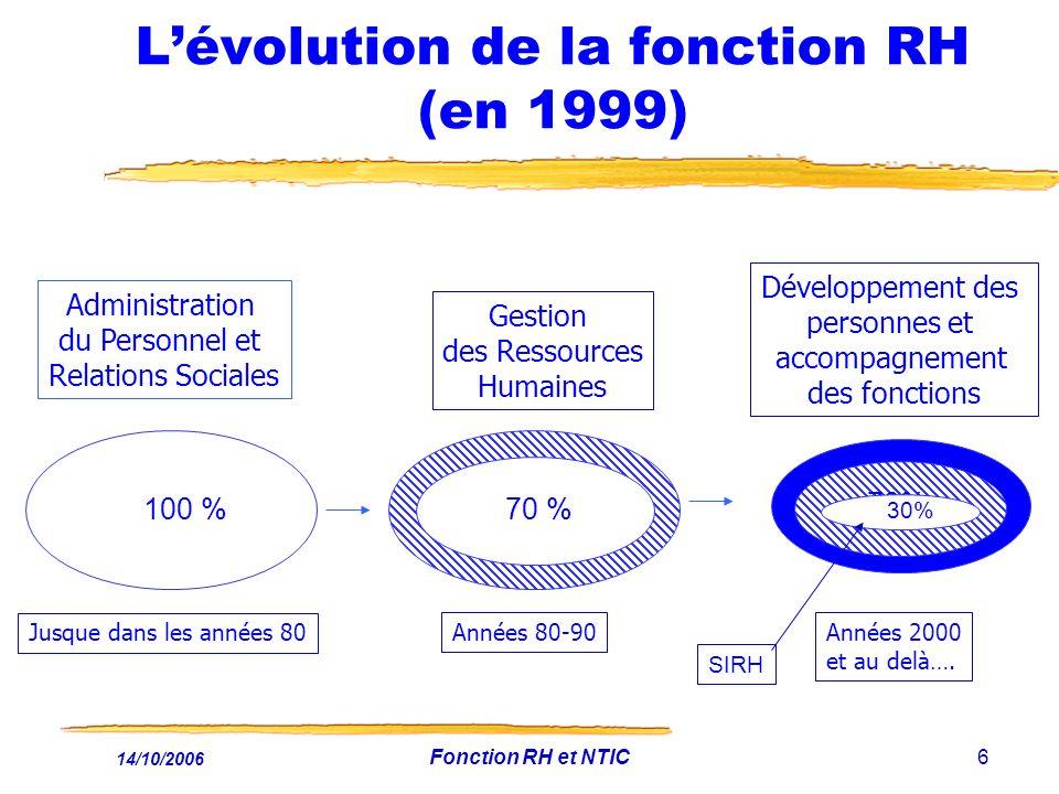 L'évolution de la fonction RH (en 1999)