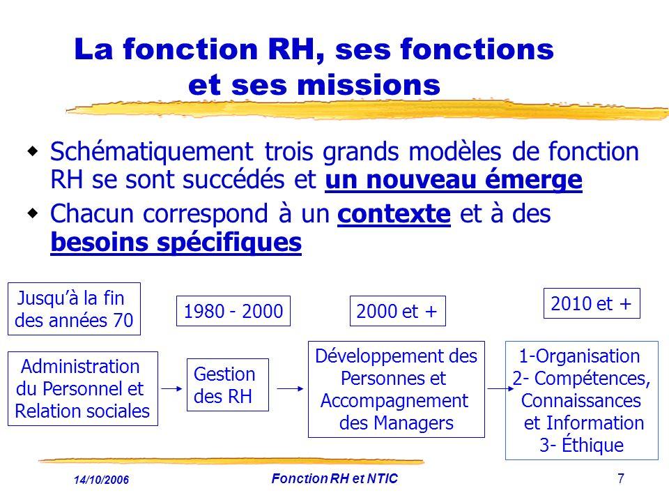 La fonction RH, ses fonctions et ses missions