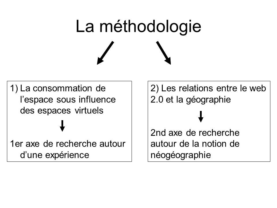 La méthodologie La consommation de l'espace sous influence des espaces virtuels. 1er axe de recherche autour d'une expérience.