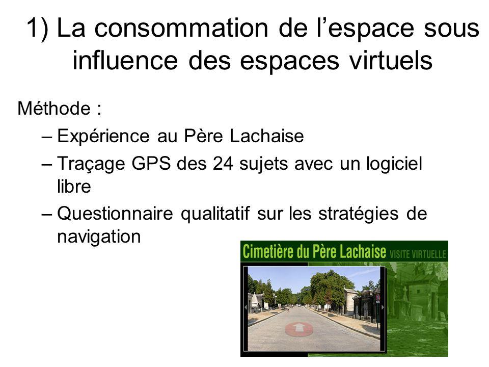 1) La consommation de l'espace sous influence des espaces virtuels