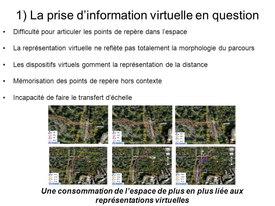 1) La prise d'information virtuelle en question