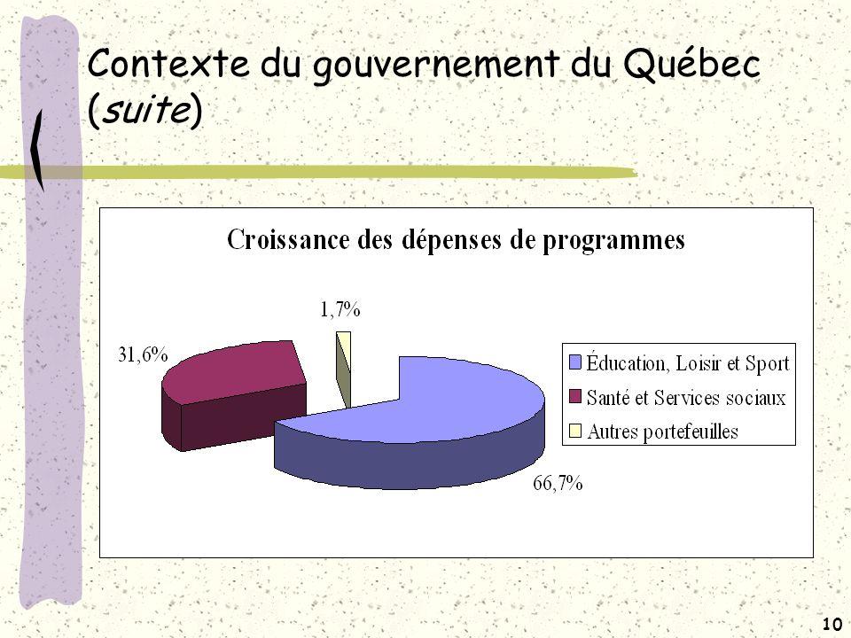 Contexte du gouvernement du Québec (suite)
