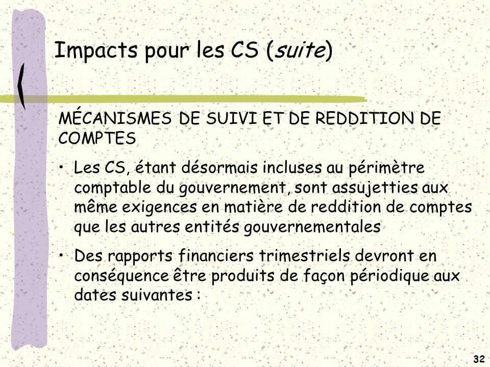 Impacts pour les CS (suite)