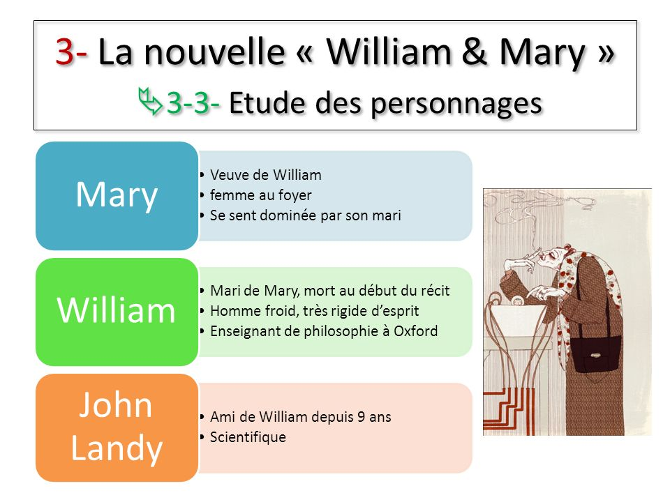 3- La nouvelle « William & Mary » 3-3- Etude des personnages
