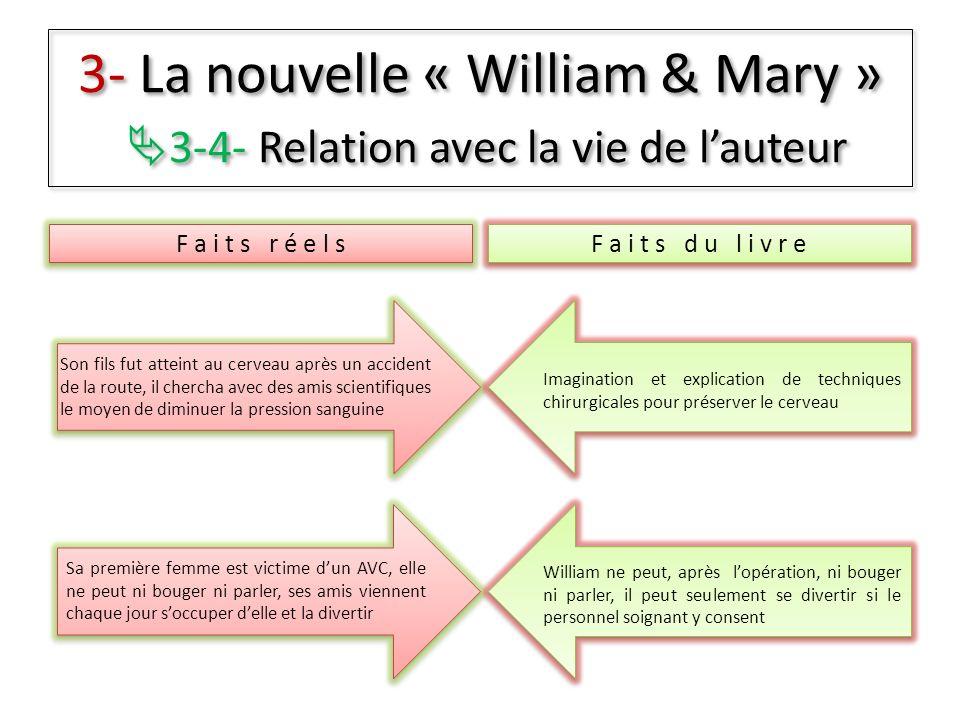 3- La nouvelle « William & Mary » 3-4- Relation avec la vie de l'auteur