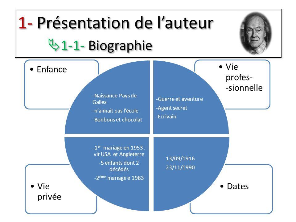 1- Présentation de l'auteur 1-1- Biographie