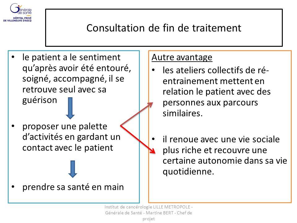 Consultation de fin de traitement