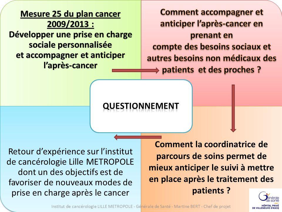 Comment accompagner et anticiper l'après-cancer en prenant en