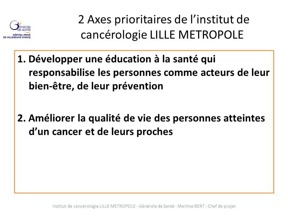 2 Axes prioritaires de l'institut de cancérologie LILLE METROPOLE