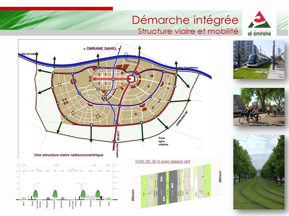 Démarche intégrée Structure viaire et mobilité