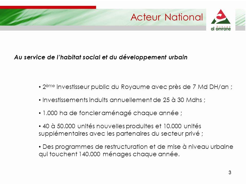 Acteur National Au service de l'habitat social et du développement urbain. 2ème investisseur public du Royaume avec près de 7 Md DH/an ;