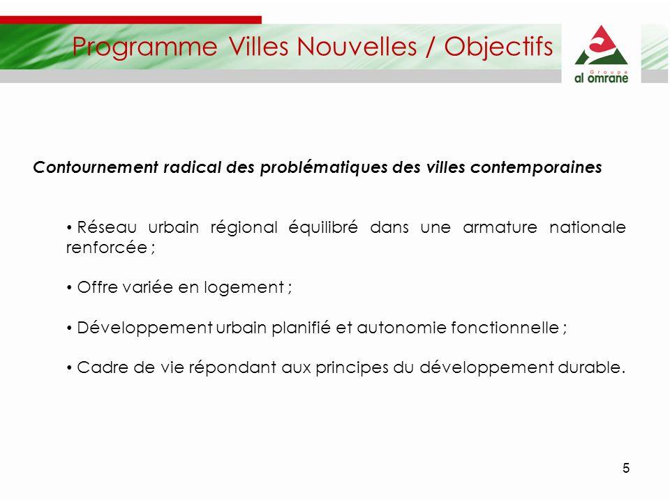 Programme Villes Nouvelles / Objectifs