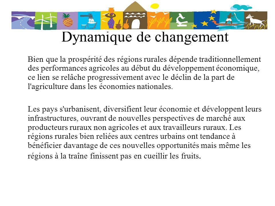 Dynamique de changement