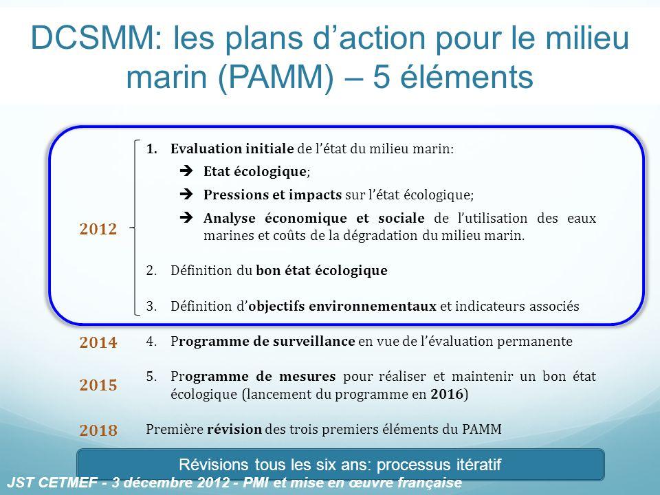 DCSMM: les plans d'action pour le milieu marin (PAMM) – 5 éléments