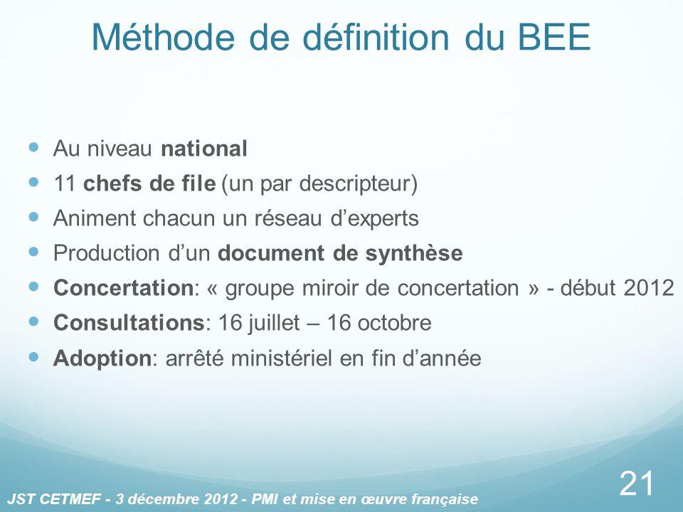 Méthode de définition du BEE