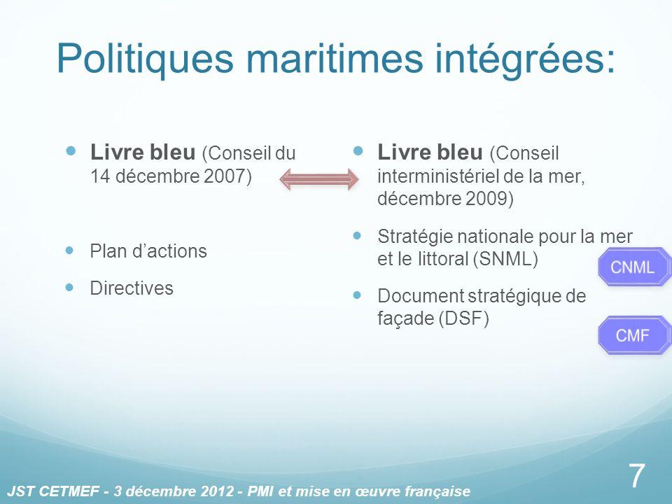 Politiques maritimes intégrées:
