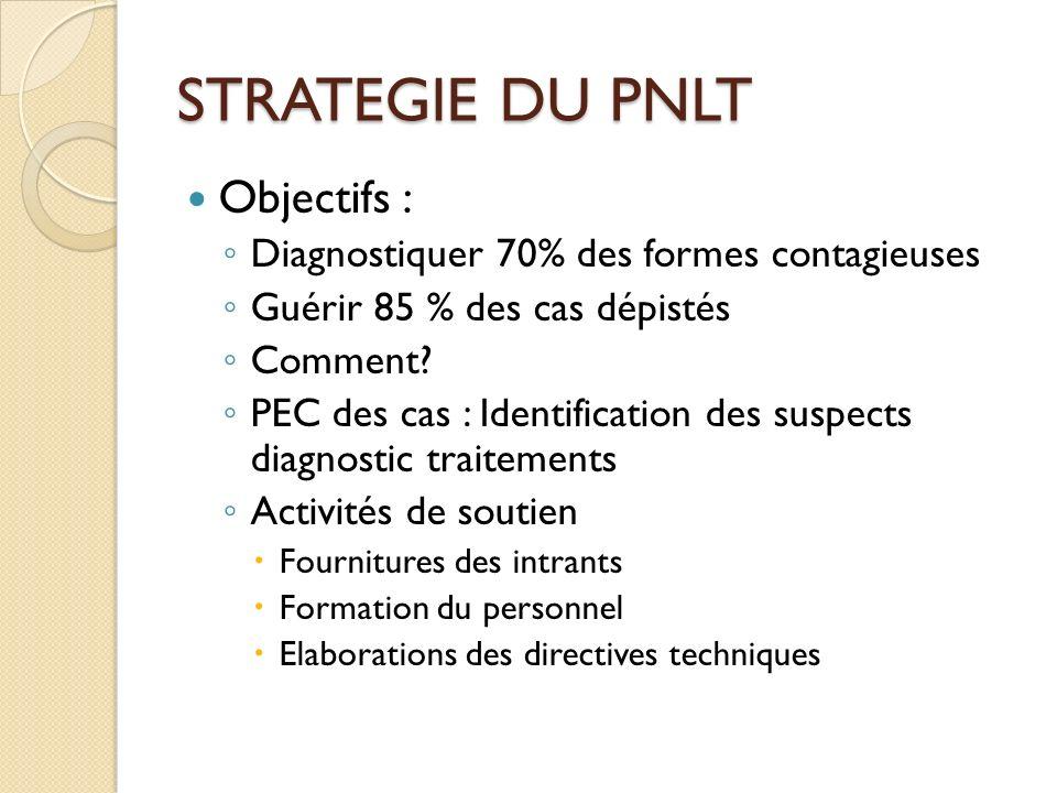 STRATEGIE DU PNLT Objectifs :