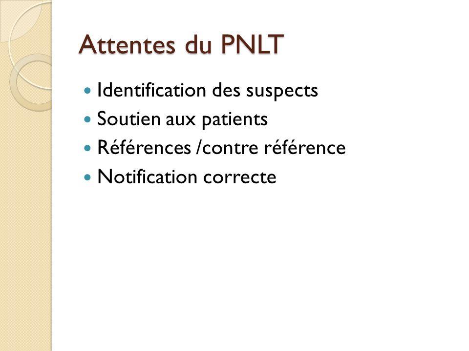 Attentes du PNLT Identification des suspects Soutien aux patients