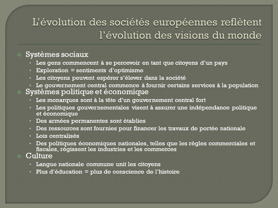 L'évolution des sociétés européennes reflètent l'évolution des visions du monde
