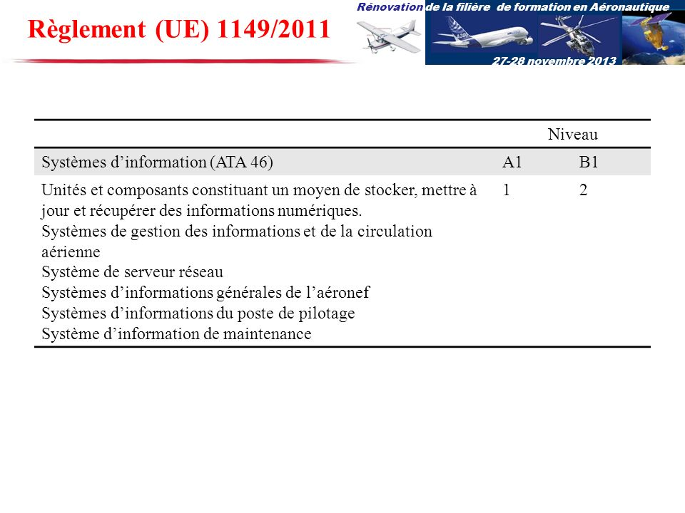 Règlement (UE) 1149/2011 Niveau Systèmes d'information (ATA 46) A1 B1