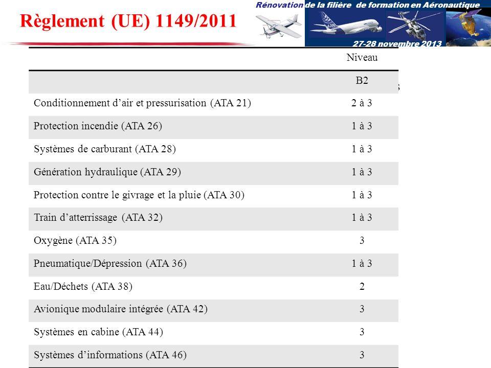Règlement (UE) 1149/2011 Niveau. B2. Conditionnement d'air et pressurisation (ATA 21) 2 à 3. Protection incendie (ATA 26)