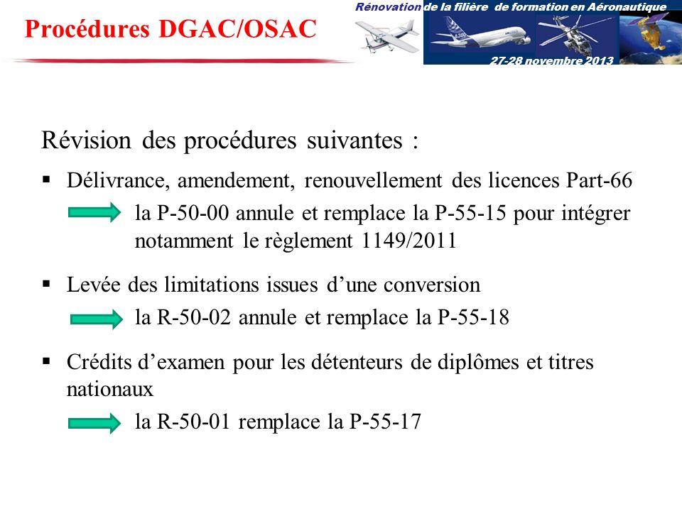 Révision des procédures suivantes :