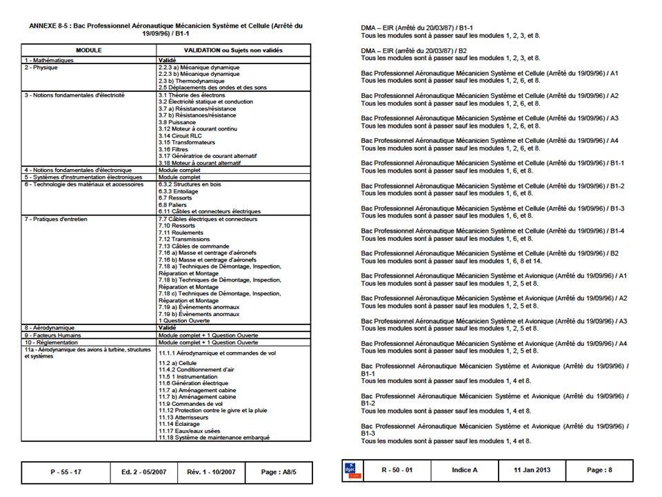 Nouveautés introduites par la procédure R-50-01: