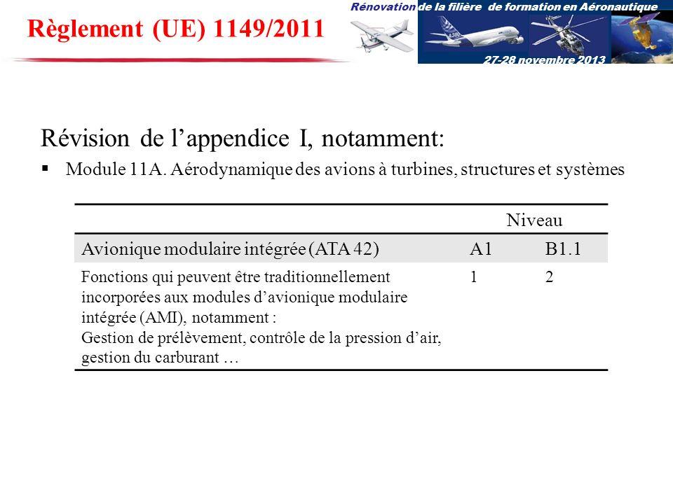 Révision de l'appendice I, notamment: