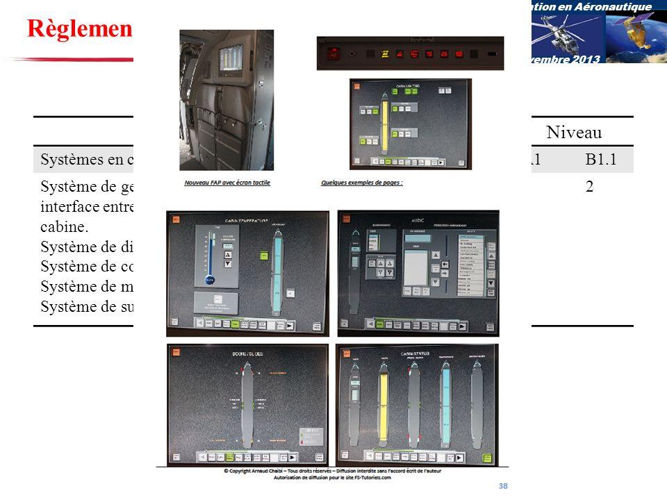 Règlement (UE) 1149/2011 Niveau Systèmes en cabine (ATA 44) A1 B1.1