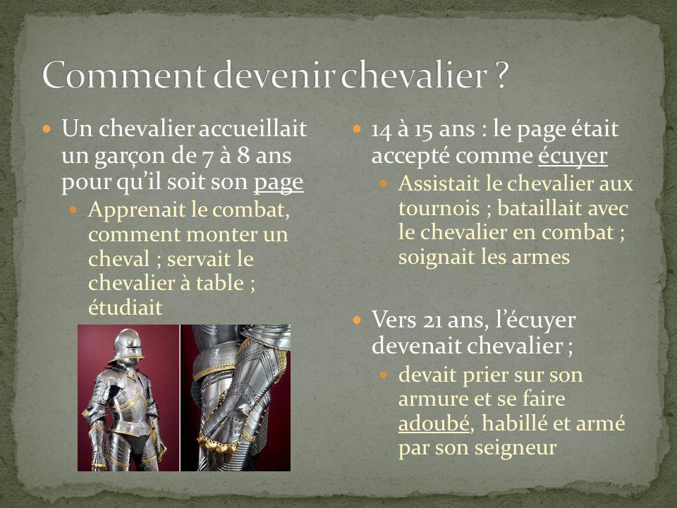 Comment devenir chevalier