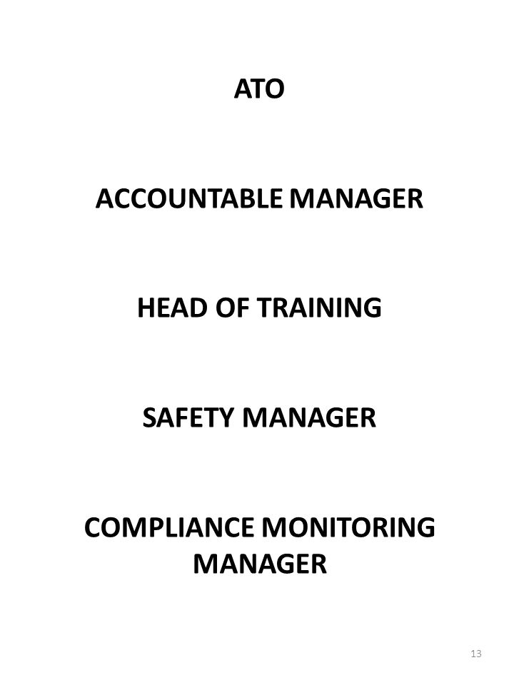 COMPLIANCE MONITORING MANAGER