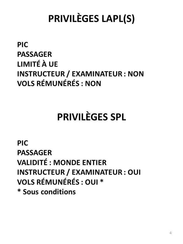 PRIVILÈGES LAPL(S) PRIVILÈGES SPL