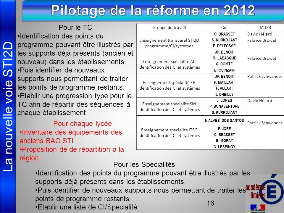 Pilotage de la réforme en 2012